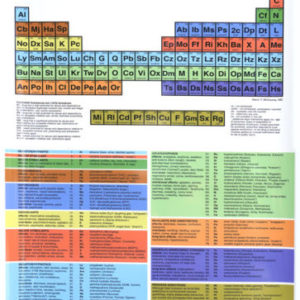Periodic Table of the Intoxicants